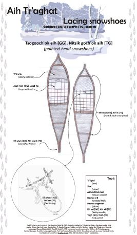 Aih Tr'aghat Lacing snowshoes poster